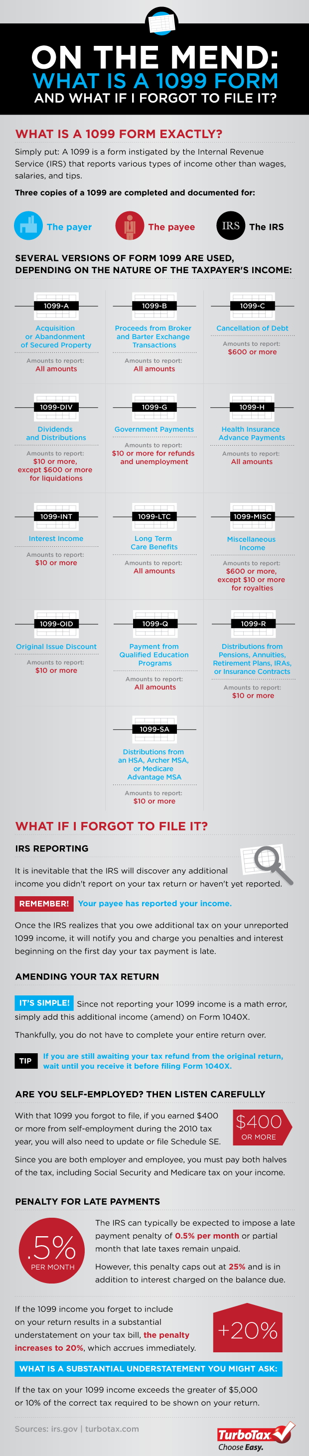 On the mend what is a 1099 tax form and what if i forgot to file back taxes falaconquin