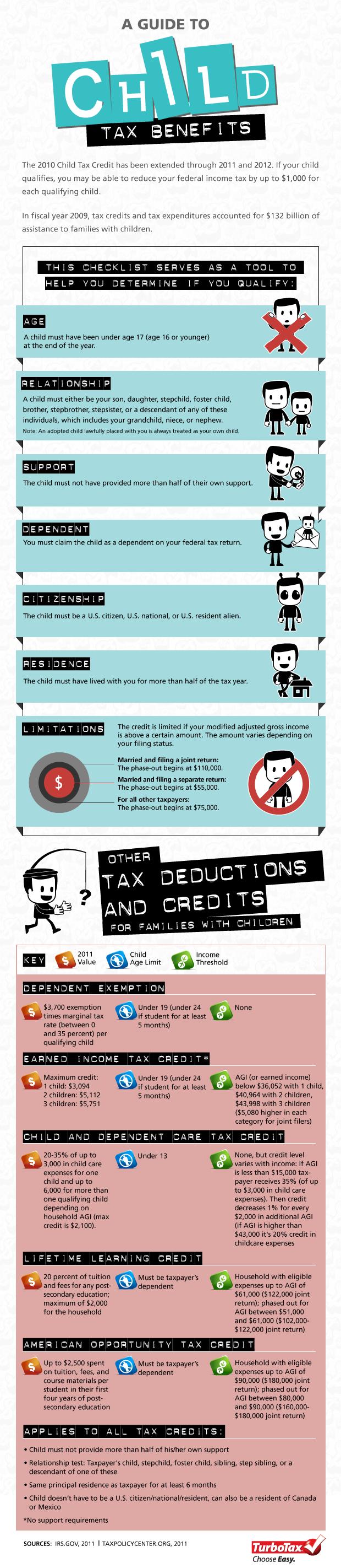 Turbotax-Child-tax-benefits