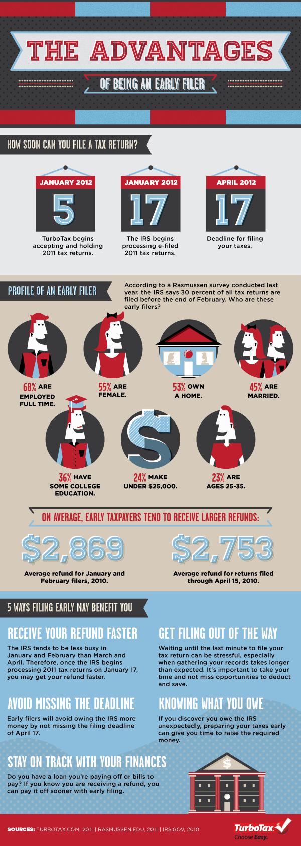 Watch Last-Minute Tax Tips video