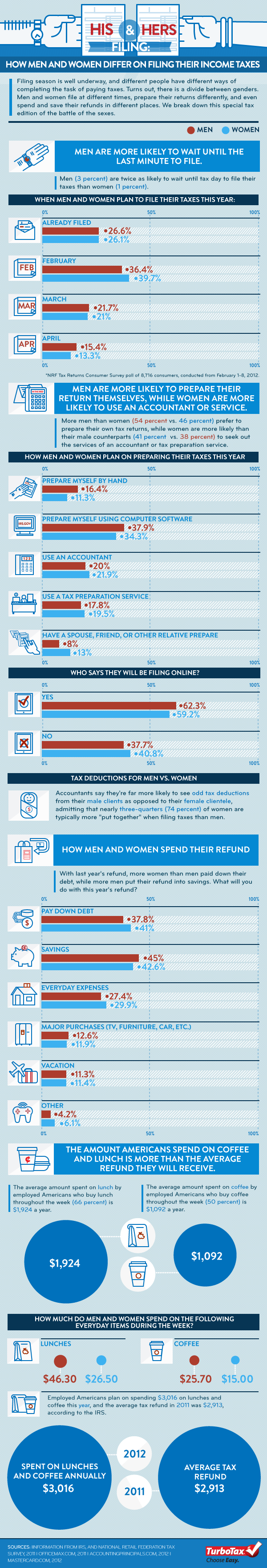 Tax Filing Infographic