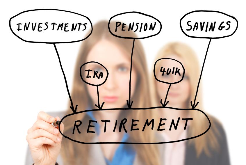 Retirement Concept Chart