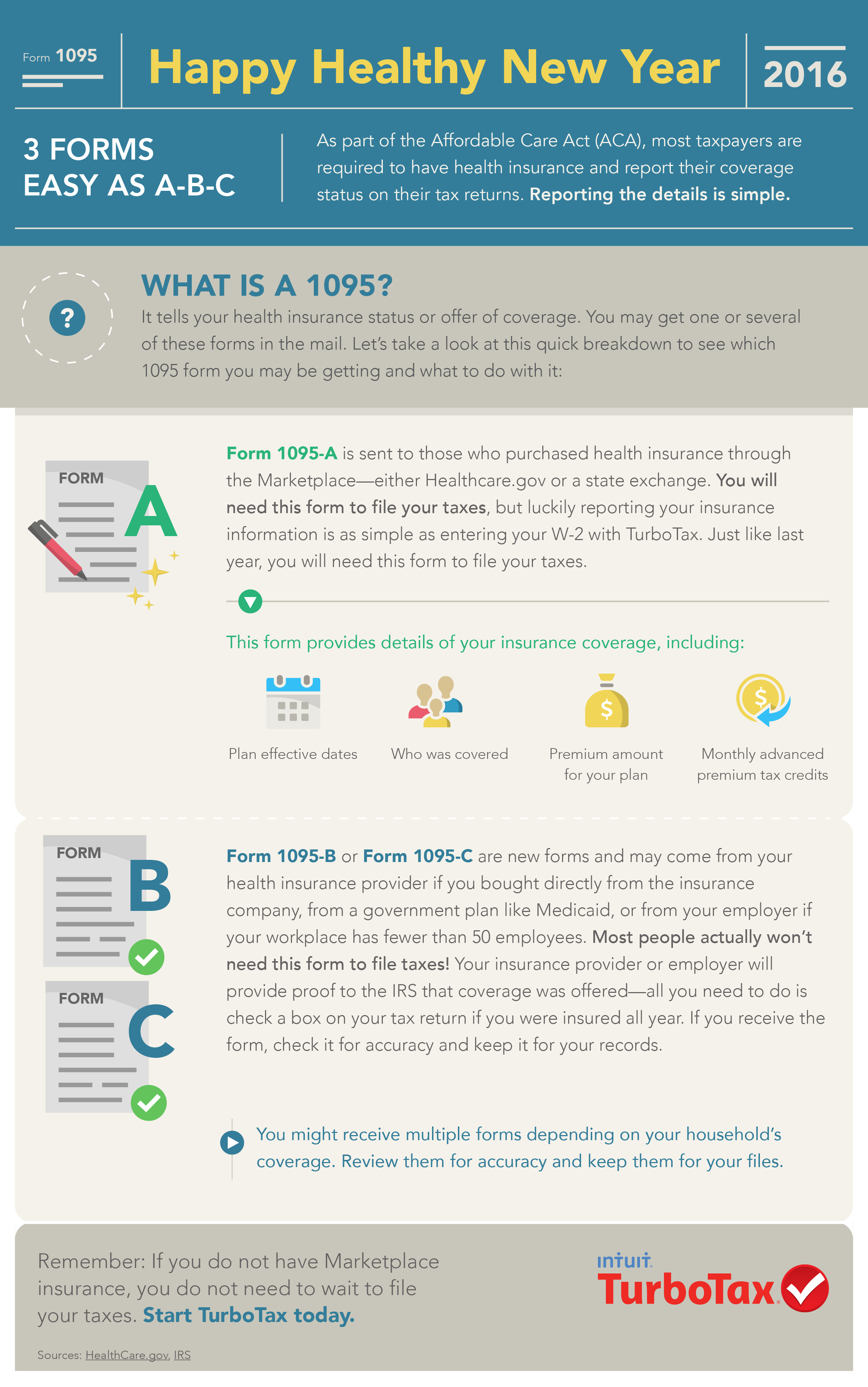 Your Quick & Easy Guide to 1095 Health Insurance Forms ...